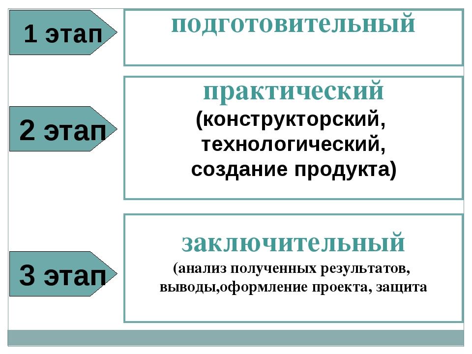 1 этап подготовительный практический (конструкторский, технологический, созда...