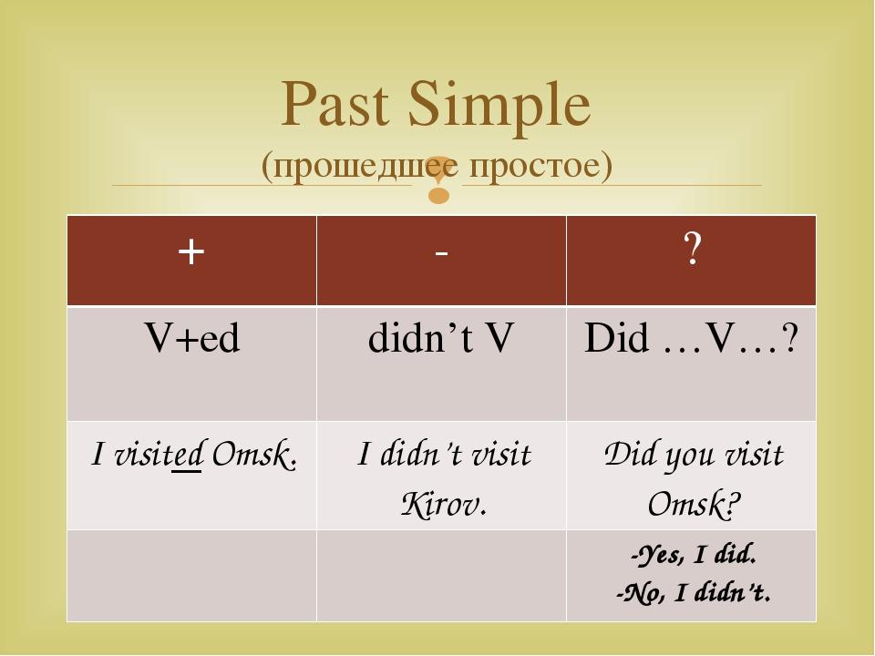 Past Simple (прошедшее простое) + - ? V+ed didn'tV Did…V…? IvisitedOmsk. I di...