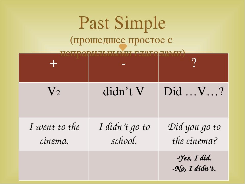 Past Simple (прошедшее простое с неправильными глаголами) + - ? V2 didn'tV Di...