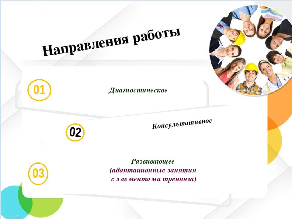 02 Консультативное Направления работы 03 Развивающее (адаптационные занятия...