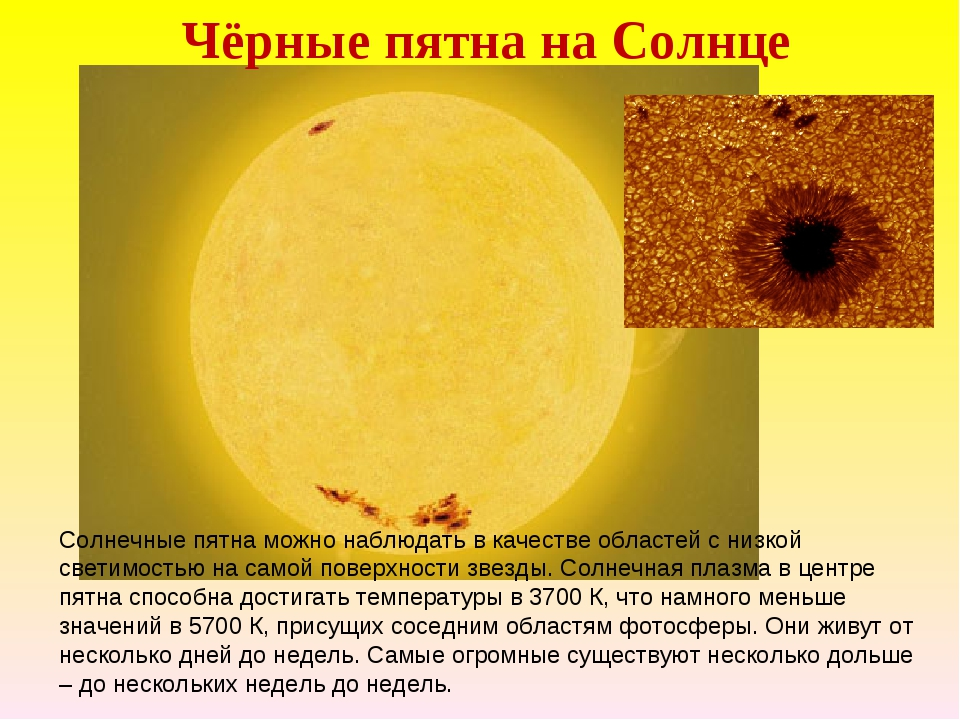 Чёрные пятна на Солнце Солнечные пятна можно наблюдать в качестве областей с...