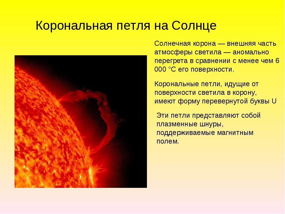 Корональная петля на Солнце Корональные петли, идущие от поверхности светила...