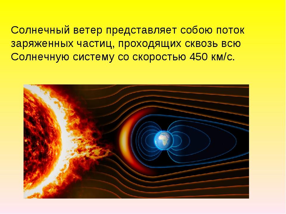 Солнечный ветер представляет собою поток заряженных частиц, проходящих сквоз...