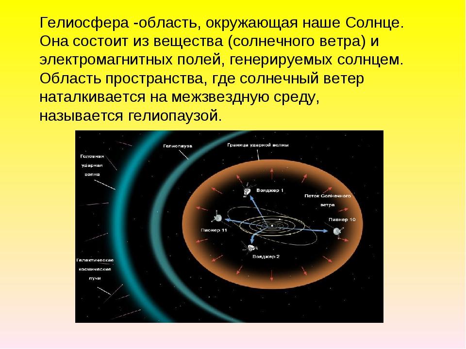 Гелиосфера -область, окружающая наше Солнце. Она состоит из вещества (солнечн...