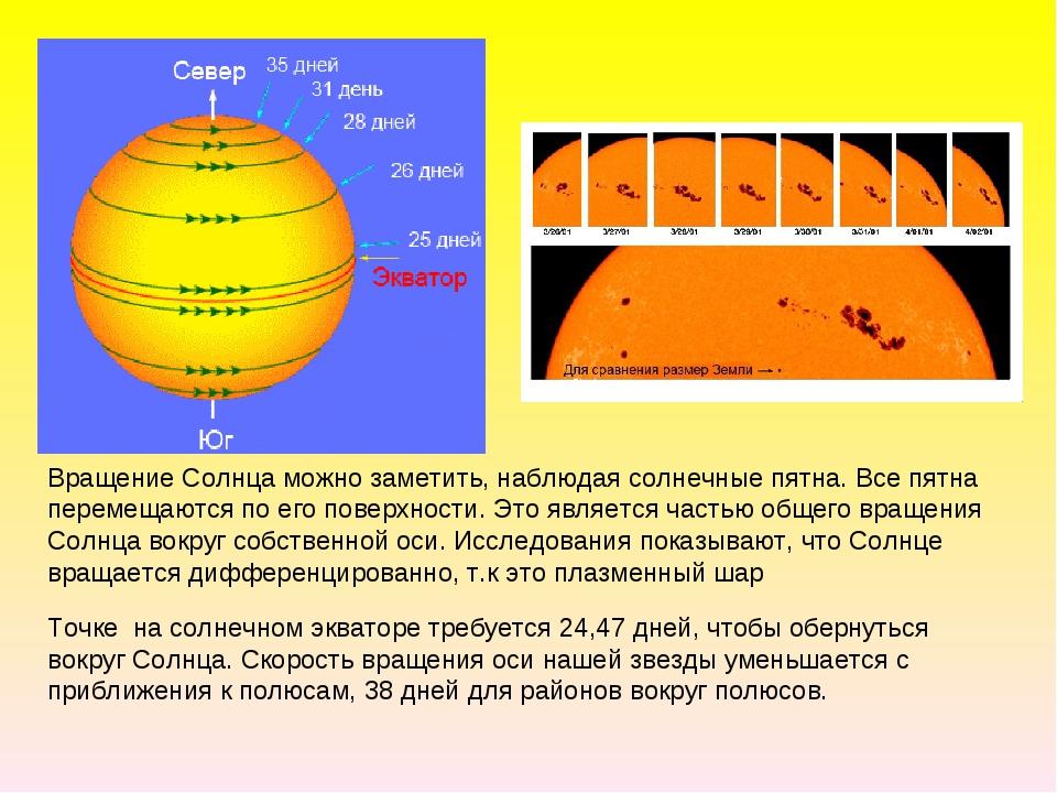 Точке на солнечном экваторе требуется 24,47 дней, чтобы обернуться вокруг Сол...