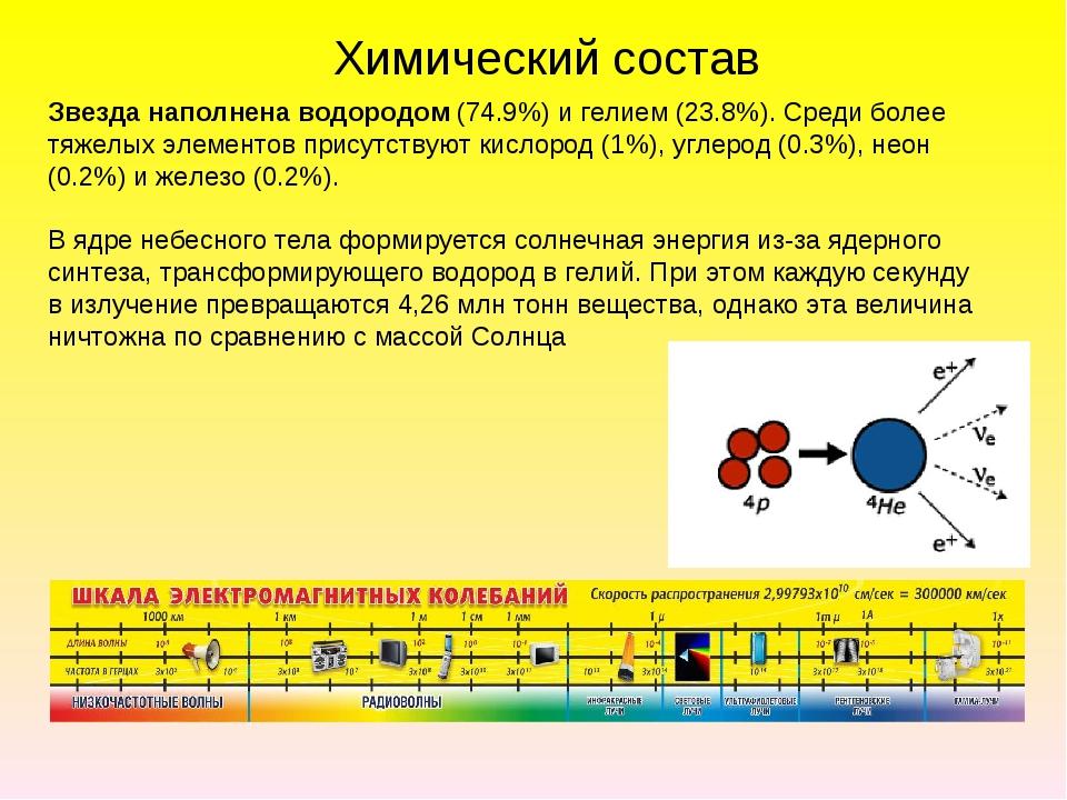 Звезда наполнена водородом (74.9%) и гелием (23.8%). Среди более тяжелых элем...