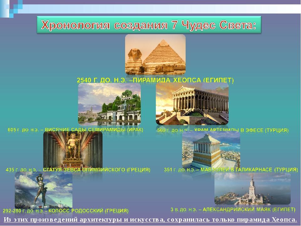 Из этих произведений архитектуры и искусства, сохранилась только пирамида Хео...