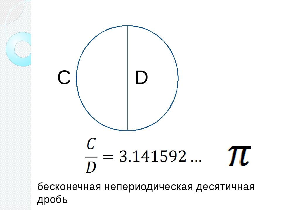 С D бесконечная непериодическая десятичная дробь