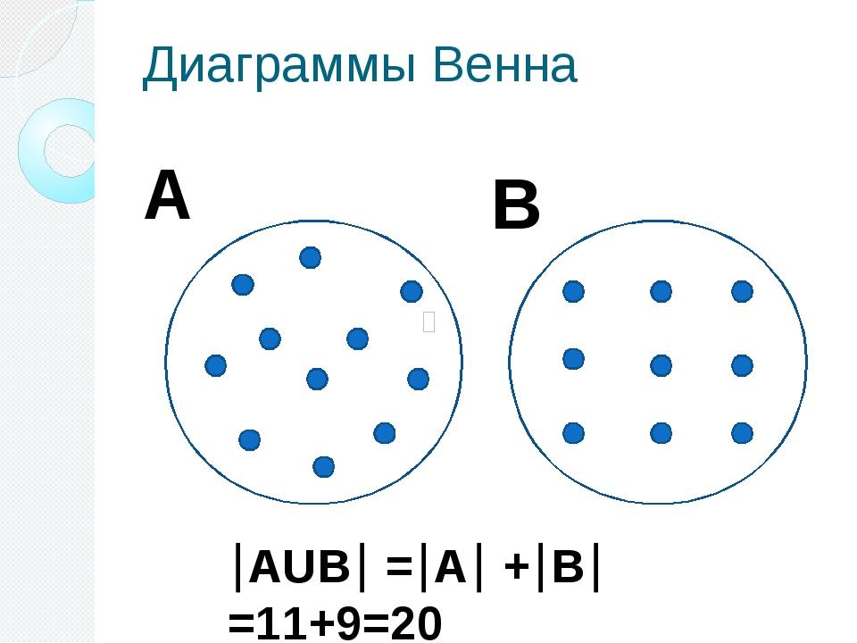 Диаграммы Венна А В АUВ =А +В =11+9=20