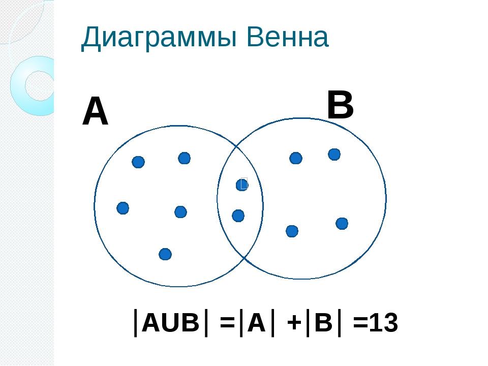Диаграммы Венна А В АUВ =А +В =13