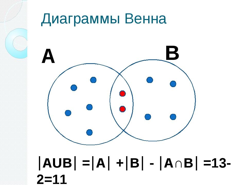 Диаграммы Венна А В АUВ =А +В - А∩В =13-2=11