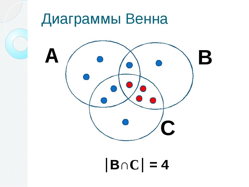Диаграммы Венна В∩С = 4 А С В