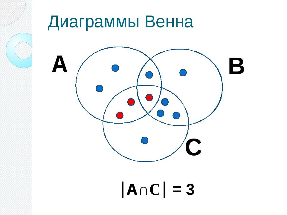 Диаграммы Венна А∩С = 3 А С В