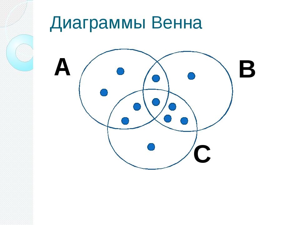 Диаграммы Венна А С В