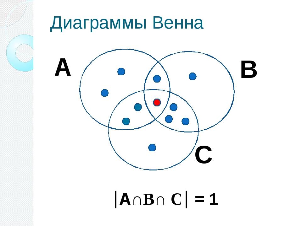 Диаграммы Венна А∩В∩ С = 1 А С В
