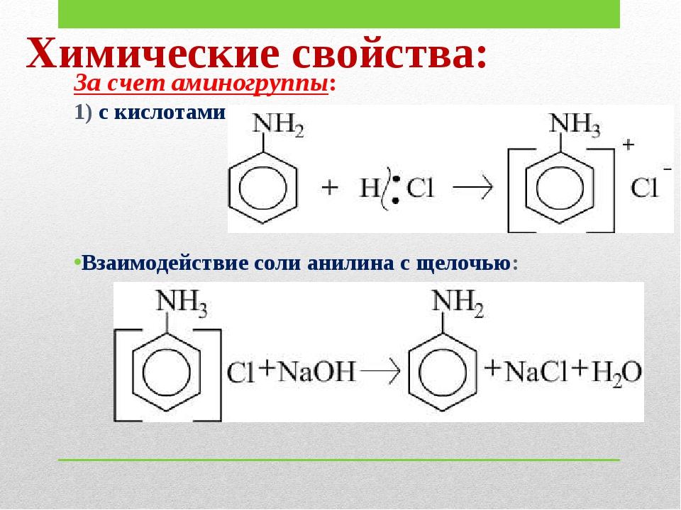 Химические свойства: За счет аминогруппы: 1) с кислотами: Взаимодействие соли...