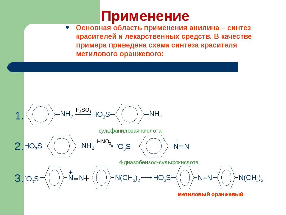 Применение Основная область применения анилина – синтез красителей и лекарств...