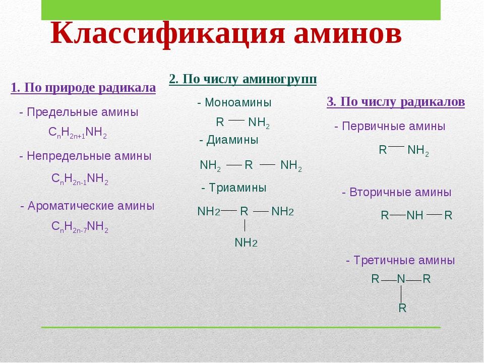 Классификация аминов 1. По природе радикала 2. По числу аминогрупп - Предельн...