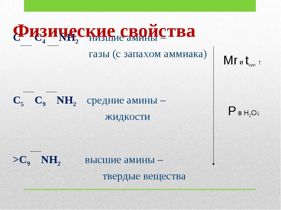 C C4 NH2 низшие амины – газы (с запахом аммиака) C5 C9 NH2 средние амины – жи...