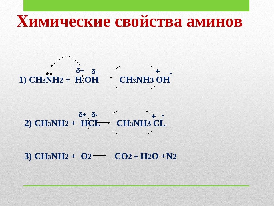 Химические свойства аминов 1) CH3NH2 + H OН CH3NH3 OН δ+ δ- - + 2) CH3NH2 + H...