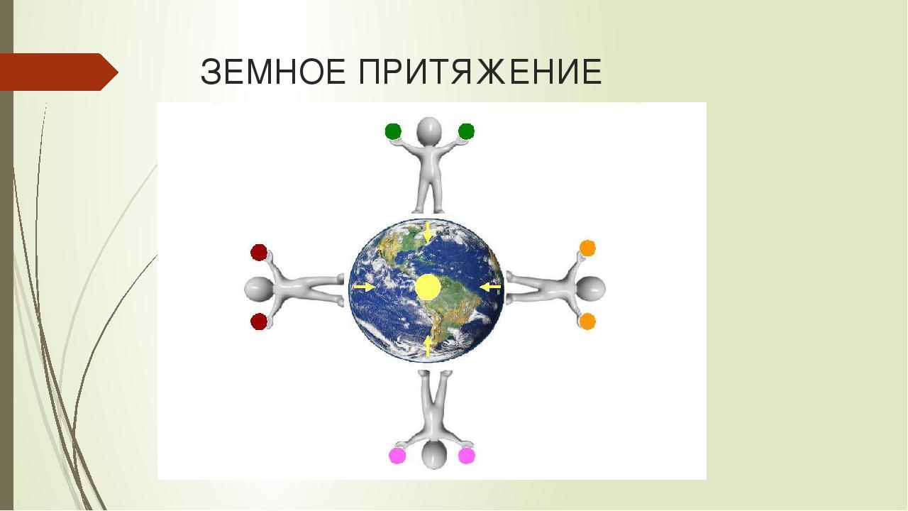 Картинки притяжения земли