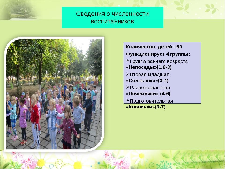 Сведения о численности воспитанников Количество детей - 80 Функционирует 4 гр...