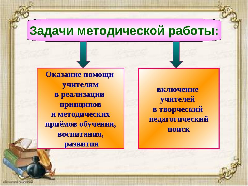 Задачи методической работы: Оказание помощи учителям в реализации принципов и...