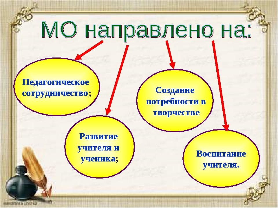 Педагогическое сотрудничество; Развитие учителя и ученика; Воспитание учителя...