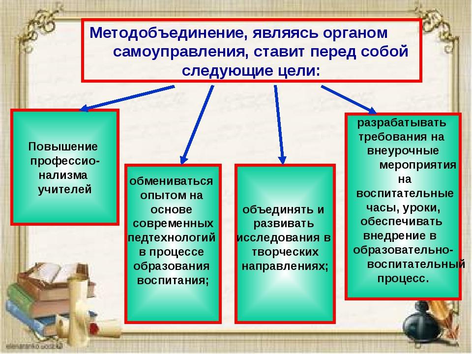 Методобъединение, являясь органом самоуправления, ставит перед собой следующи...