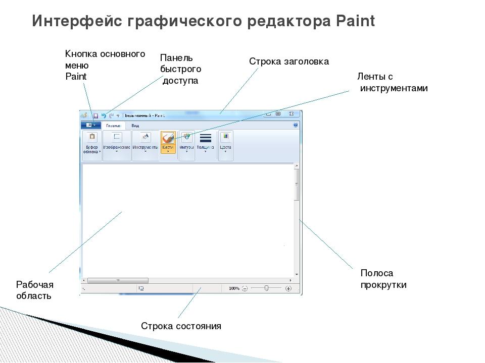 Кнопка основного меню Paint Панель быстрого доступа Строка заголовка Ленты с...
