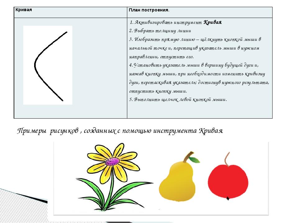 Примеры рисунков , созданных с помощью инструмента Кривая Кривая План построе...