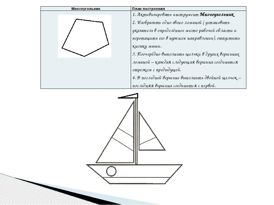 Многоугольник План построения 1. Активизировать инструментМногоугольник 2. Из...