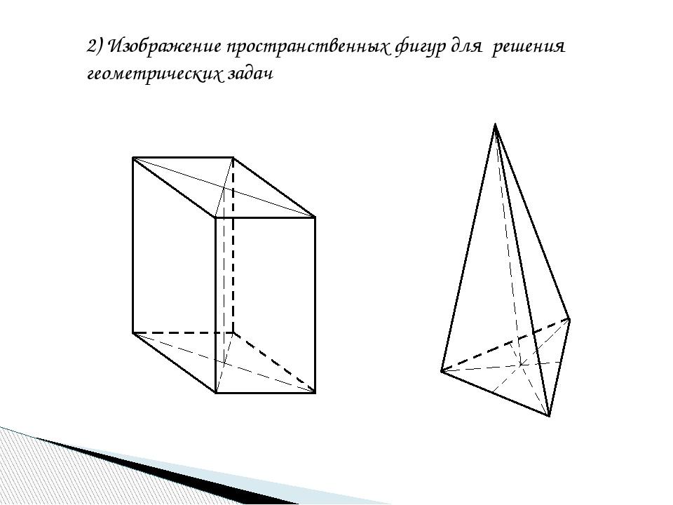 2) Изображение пространственных фигур для решения геометрических задач