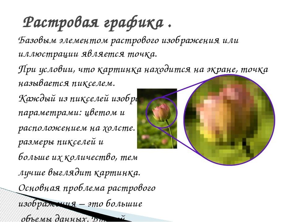 Базовым элементом растрового изображения или иллюстрации является точка. При...