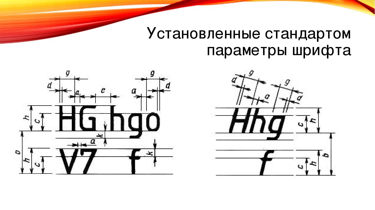 Установленные стандартом параметры шрифта