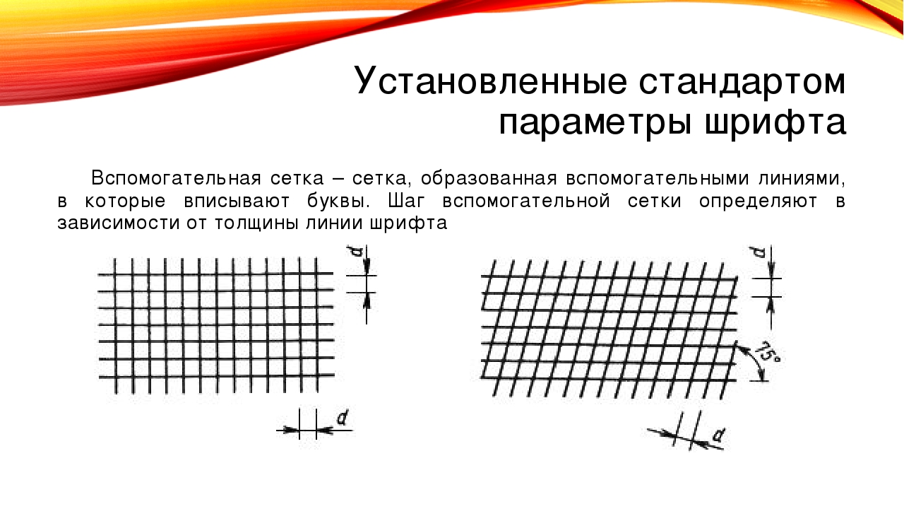 Установленные стандартом параметры шрифта Вспомогательная сетка – сетка, обр...