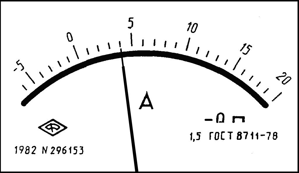 Картинки шкалы вольтметра