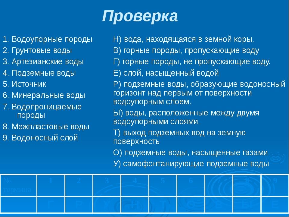 Домашнее задание § 29, учить определения. Творческое задание: найти дополните...