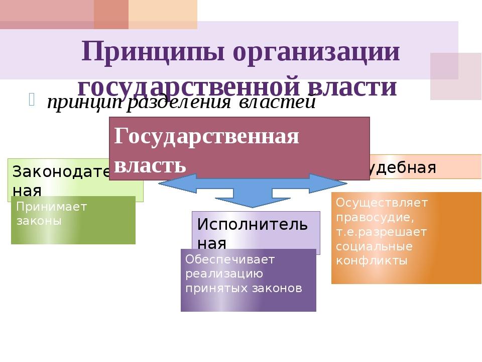 Принципы организации государственной власти подчиненность праву, регулируемос...