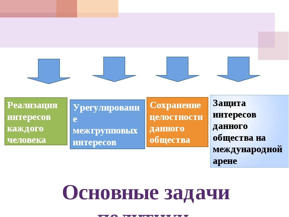 Основные задачи политики       Реализация интересов ка...