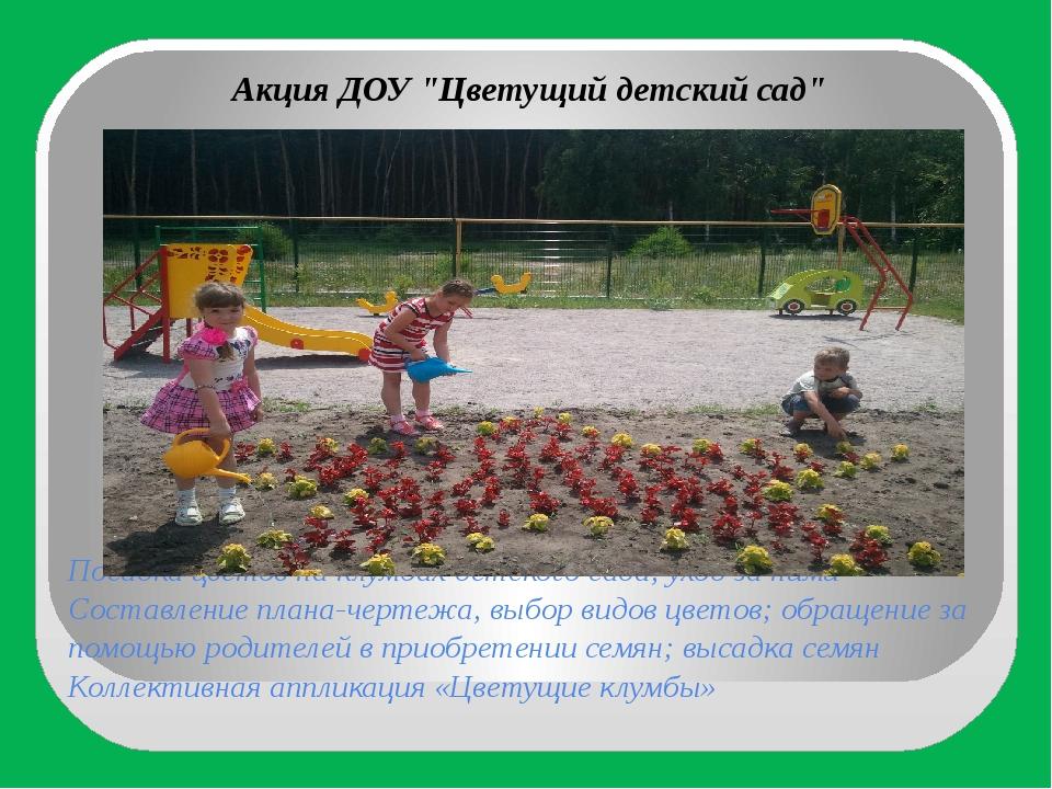 Посадка цветов на клумбах детского сада, уход за ними Составление плана-черте...