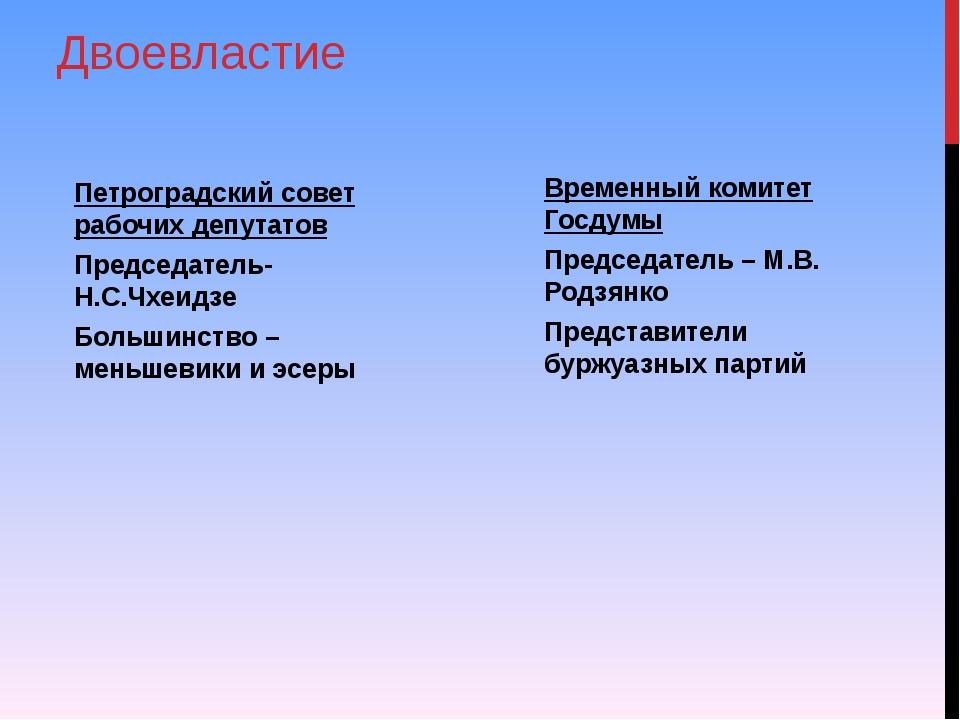 Двоевластие Петроградский совет рабочих депутатов Председатель- Н.С.Чхеидзе Б...