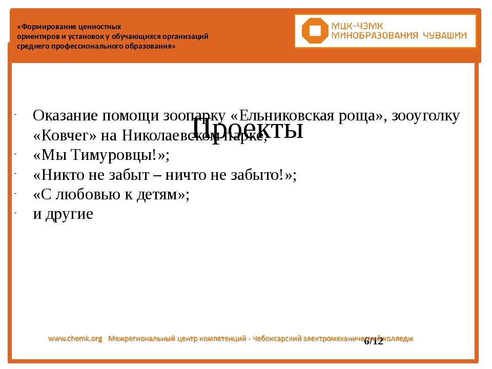 Оказание помощи зоопарку «Ельниковская роща», зооуголку «Ковчег» на Николаев...
