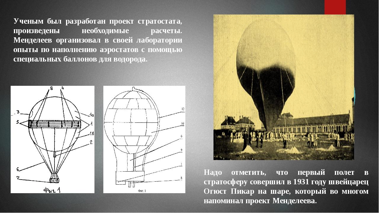Менделеев и воздухоплавание картинки, открытки