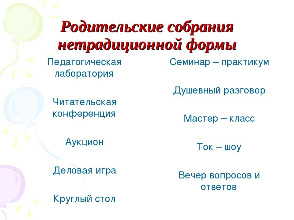 Родительские собрания нетрадиционной формы Педагогическая лаборатория Читател...