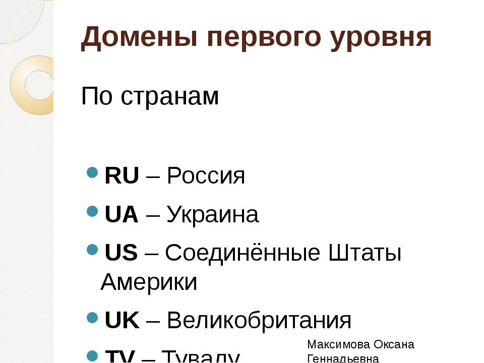 Домены первого уровня По странам RU – Россия UA – Украина US – Соединённые Шт...
