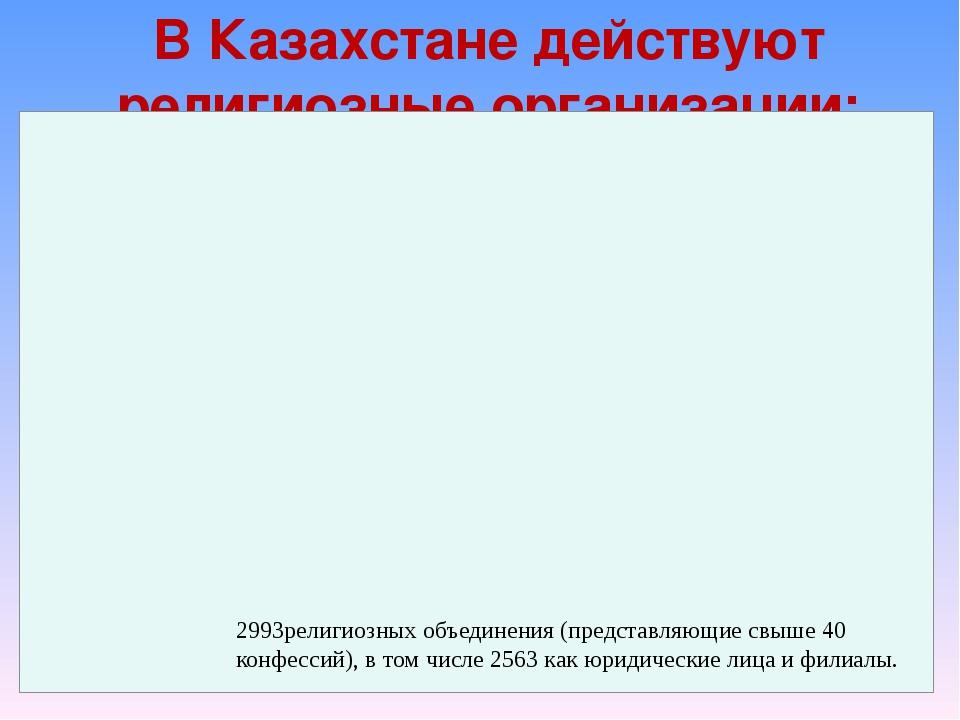 В Казахстане действуют религиозные организации: 2993религиозных объединения (...