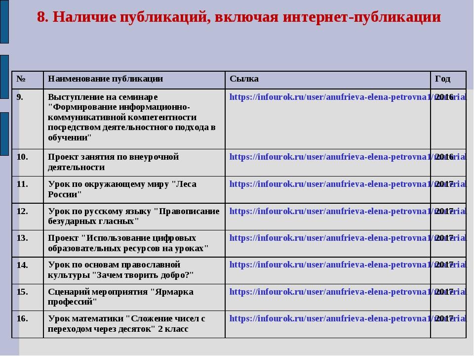Https infourok ru user http www infourok ru