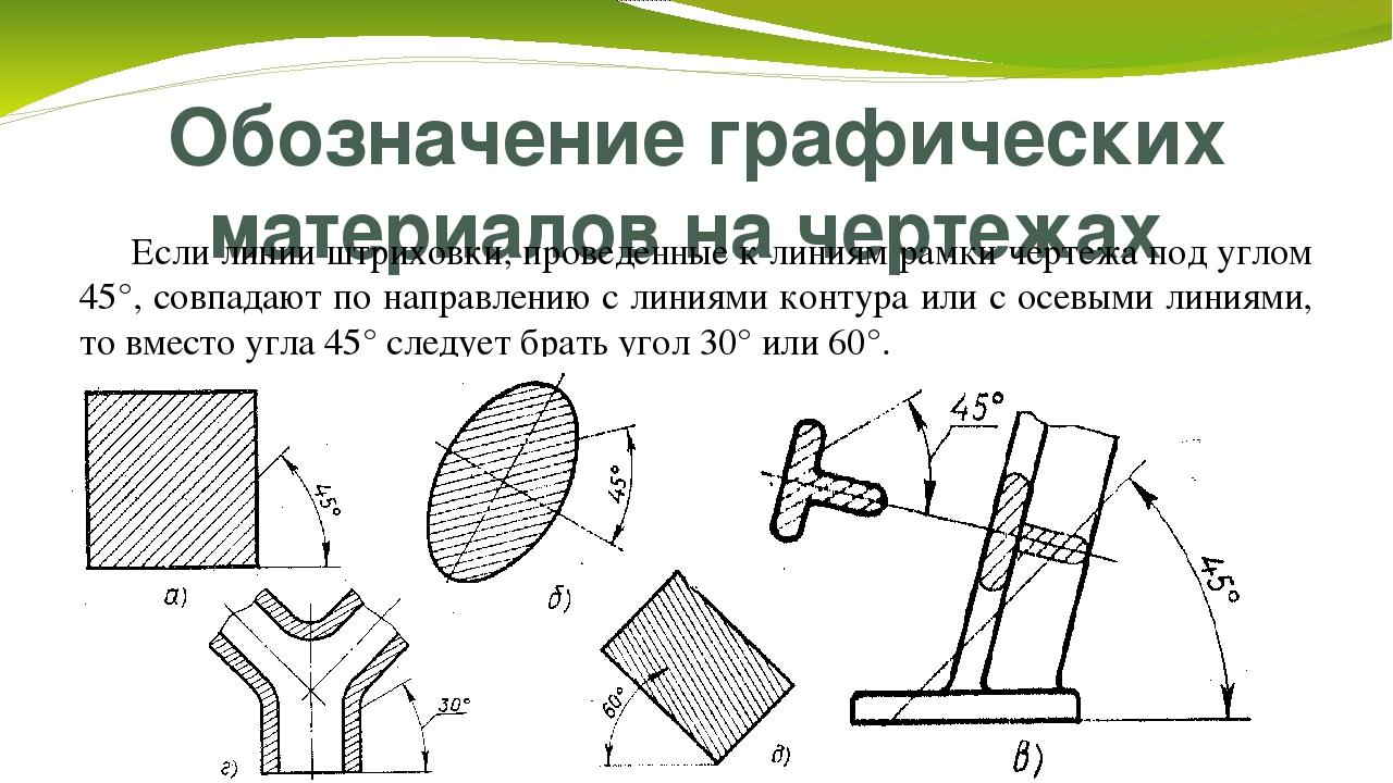 Обозначение графических материалов на чертежах Если линии штриховки, проведе...