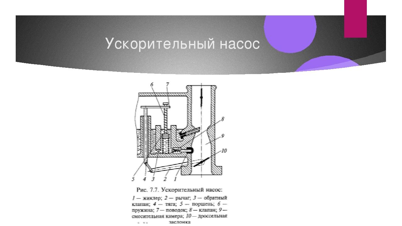 родных ускорительный насос картинки странице маргариты доступна